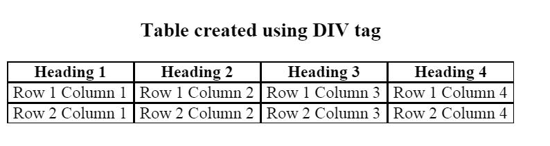 Create Html Table Using Div Navilu